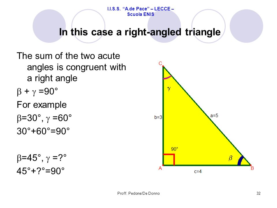 In this case a right-angled triangle