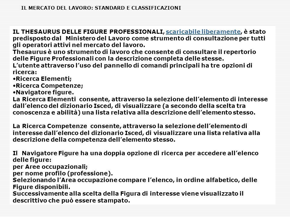IL MERCATO DEL LAVORO: STANDARD E CLASSIFICAZIONI