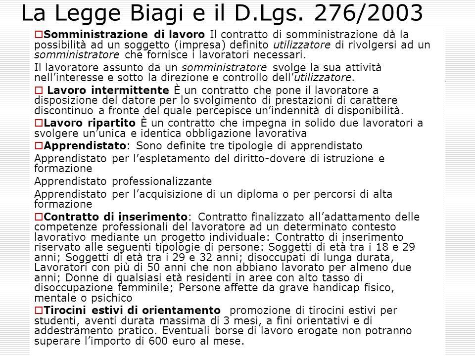 La Legge Biagi e il D.Lgs. 276/2003