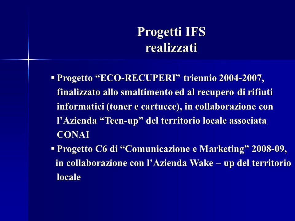 Progetti IFS realizzati