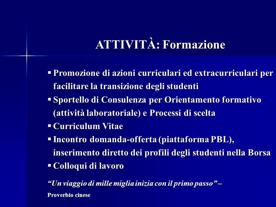 ATTIVITÀ: Formazione Promozione di azioni curriculari ed extracurriculari per facilitare la transizione degli studenti.