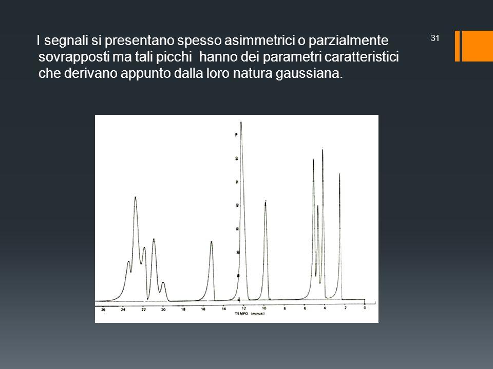 I segnali si presentano spesso asimmetrici o parzialmente sovrapposti ma tali picchi hanno dei parametri caratteristici che derivano appunto dalla loro natura gaussiana.