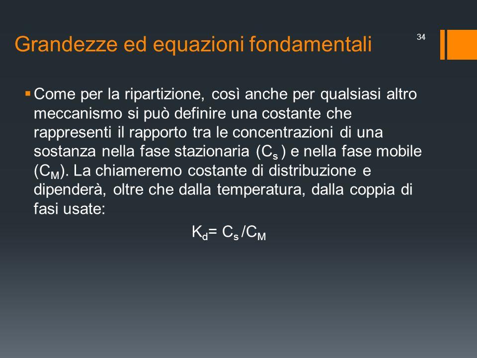 Grandezze ed equazioni fondamentali