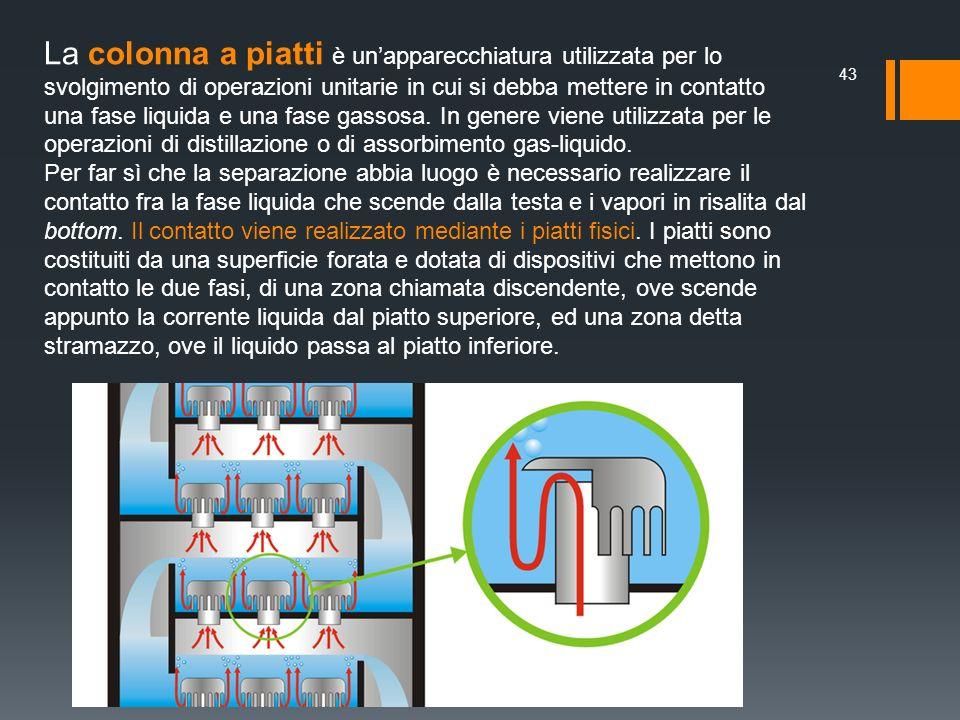 La colonna a piatti è un'apparecchiatura utilizzata per lo svolgimento di operazioni unitarie in cui si debba mettere in contatto una fase liquida e una fase gassosa.