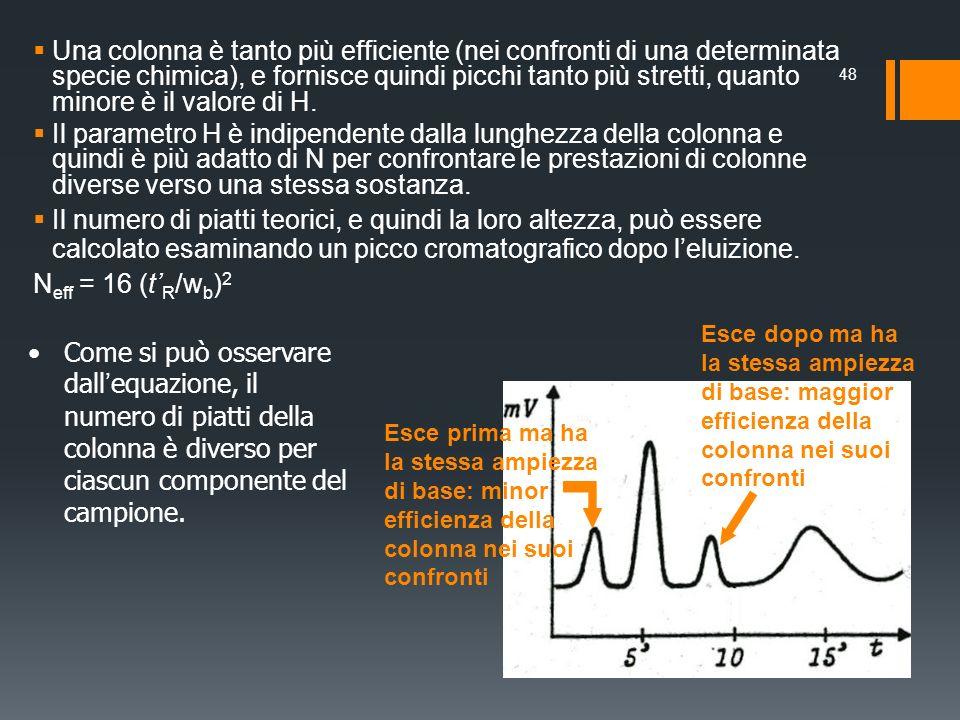 Una colonna è tanto più efficiente (nei confronti di una determinata specie chimica), e fornisce quindi picchi tanto più stretti, quanto minore è il valore di H.