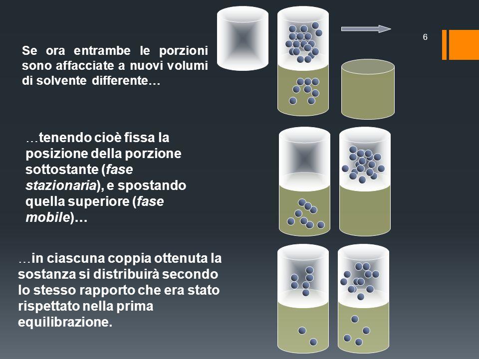 Se ora entrambe le porzioni sono affacciate a nuovi volumi di solvente differente…