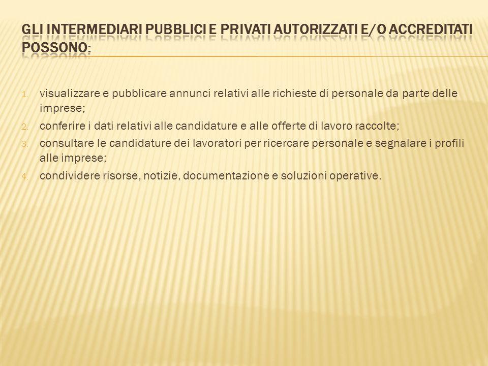 Gli intermediari pubblici e privati autorizzati e/o accreditati possono: