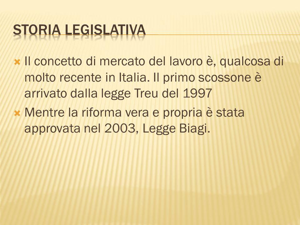 Storia legislativa Il concetto di mercato del lavoro è, qualcosa di molto recente in Italia. Il primo scossone è arrivato dalla legge Treu del 1997.