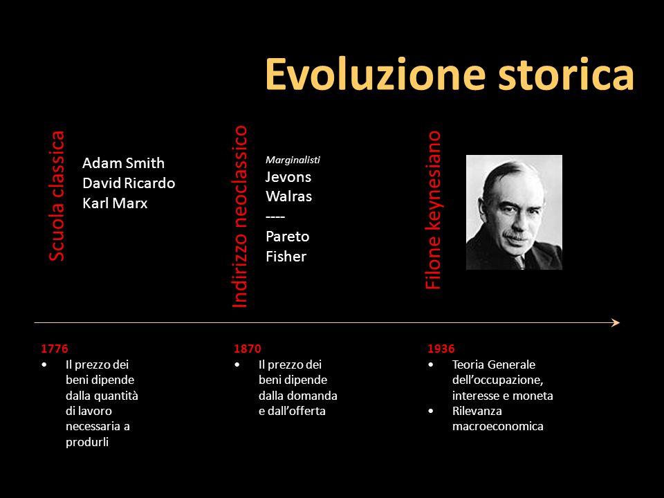 Evoluzione storica Scuola classica Indirizzo neoclassico