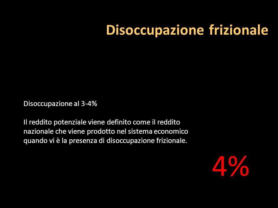 4% Disoccupazione frizionale Disoccupazione al 3-4%