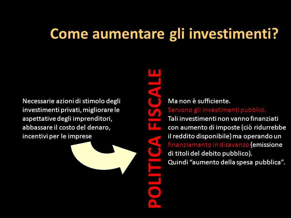 POLITICA FISCALE Come aumentare gli investimenti