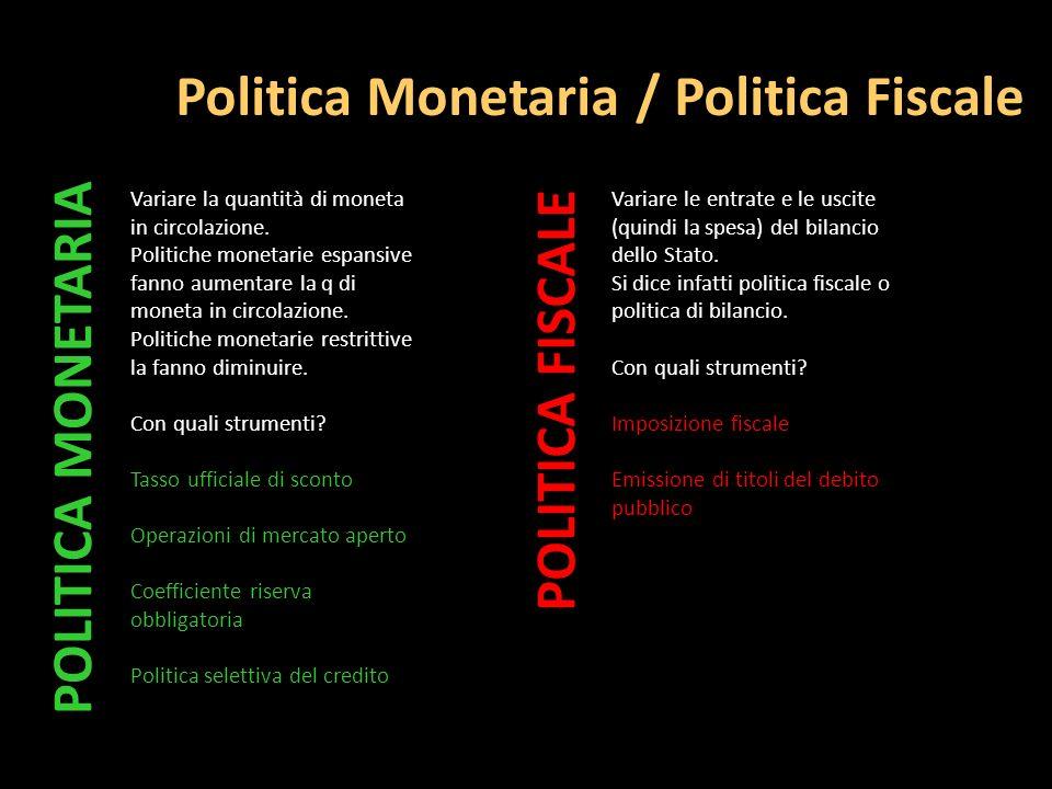 Politica Monetaria / Politica Fiscale
