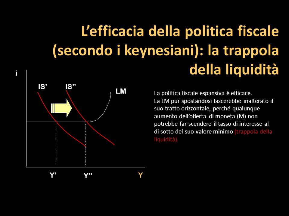 L'efficacia della politica fiscale (secondo i keynesiani): la trappola della liquidità