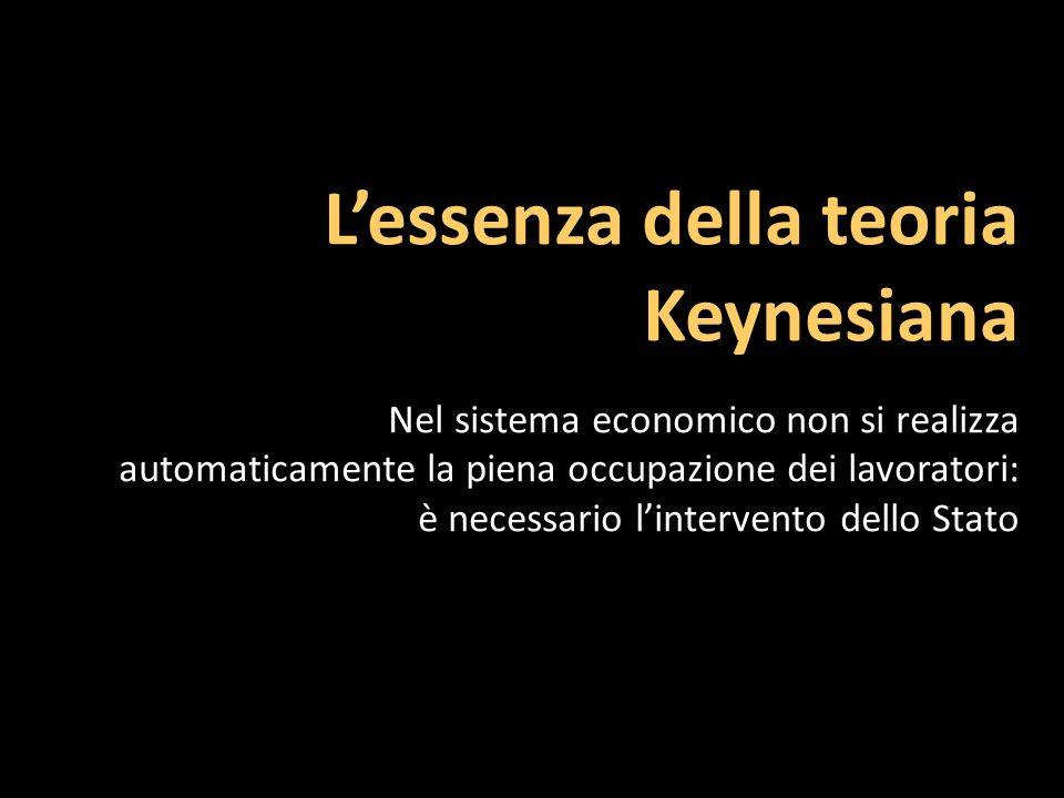 L'essenza della teoria Keynesiana