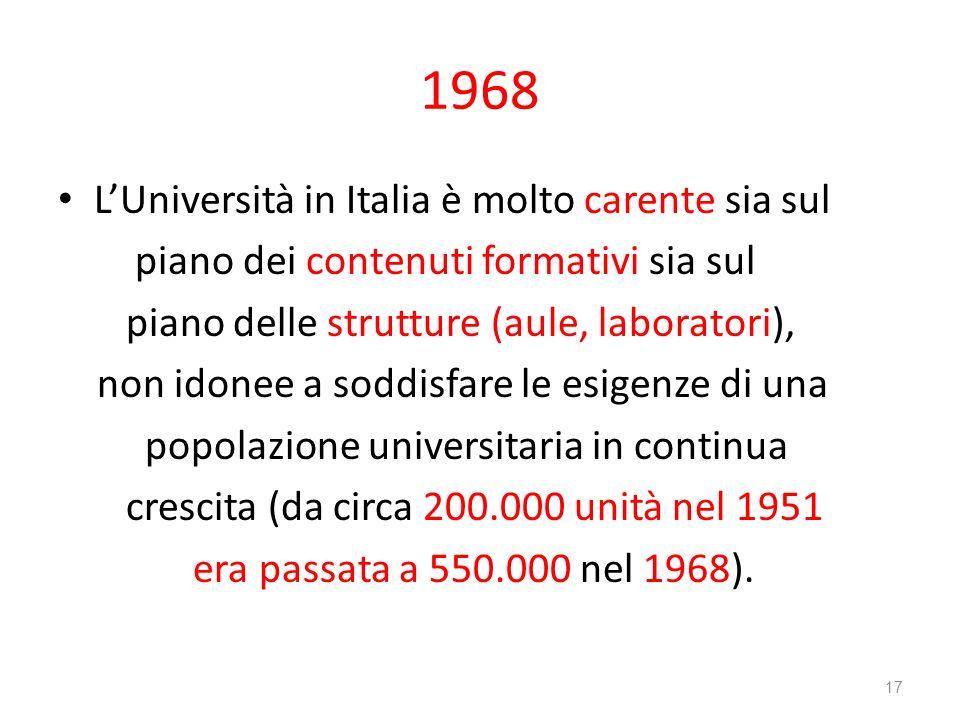 1968 L'Università in Italia è molto carente sia sul