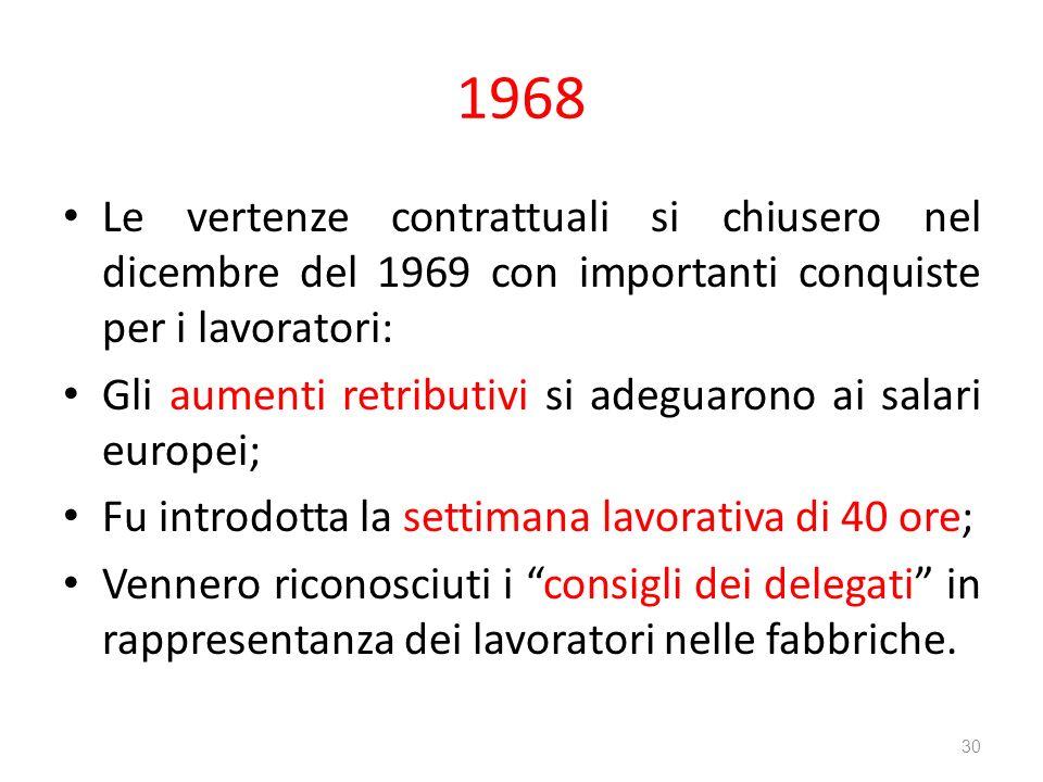 1968 Le vertenze contrattuali si chiusero nel dicembre del 1969 con importanti conquiste per i lavoratori: