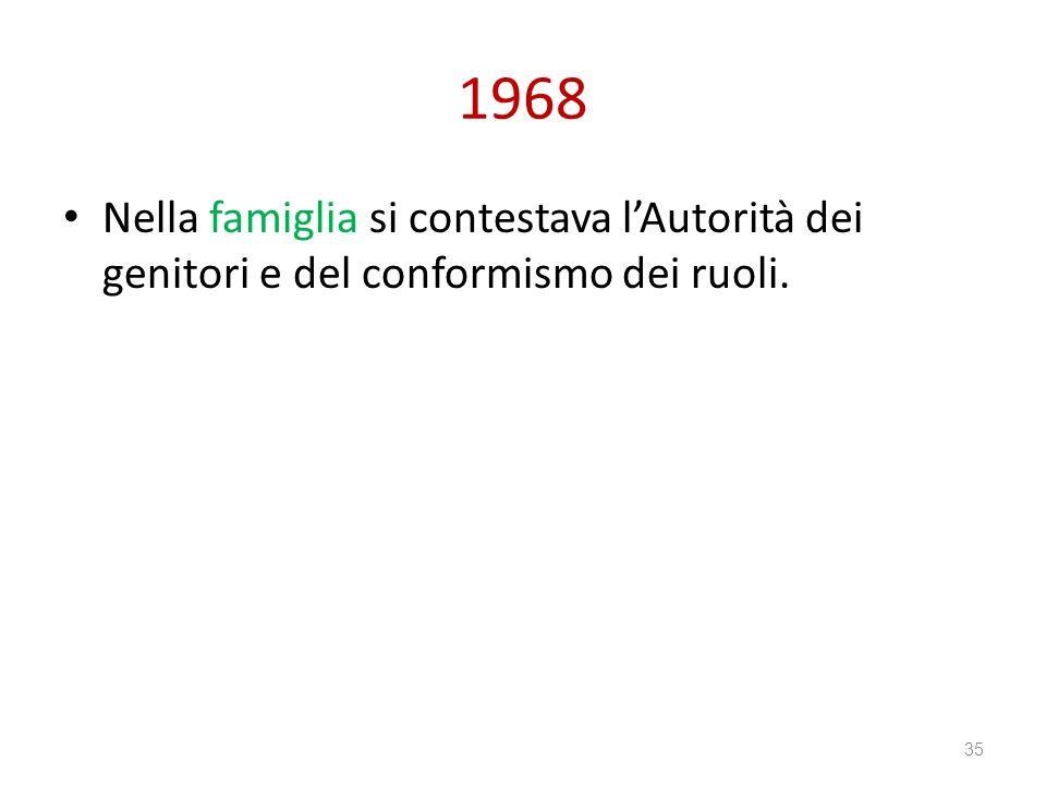 1968 Nella famiglia si contestava l'Autorità dei genitori e del conformismo dei ruoli.