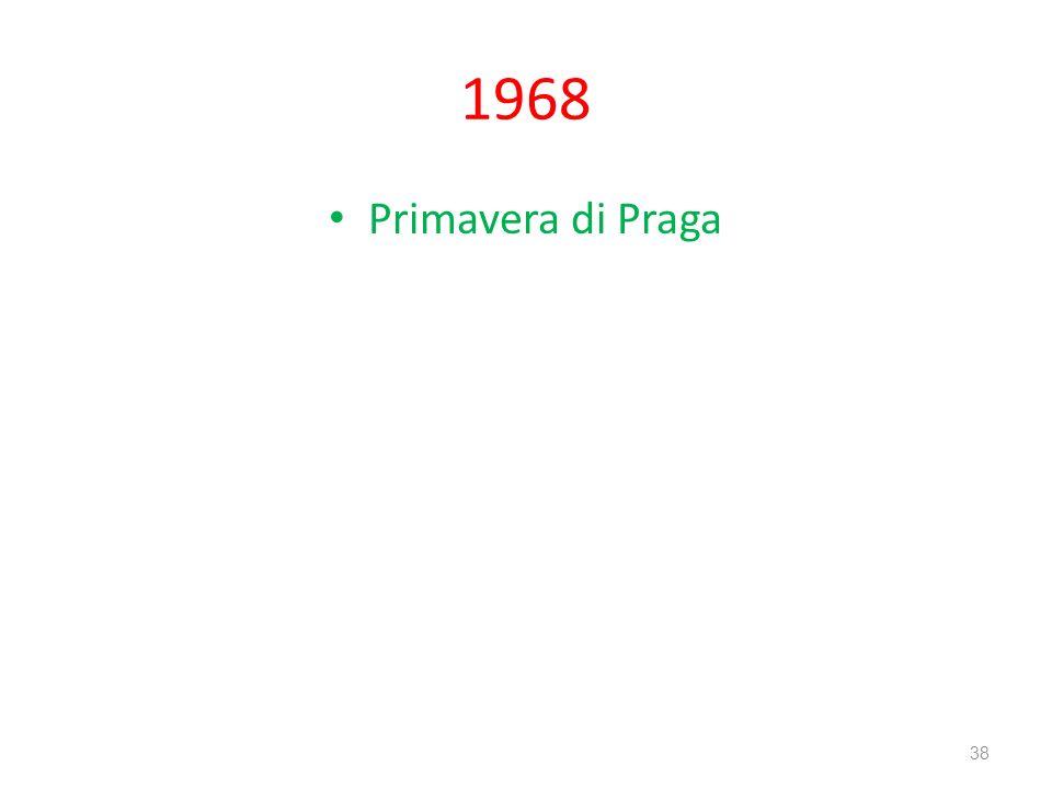 1968 Primavera di Praga