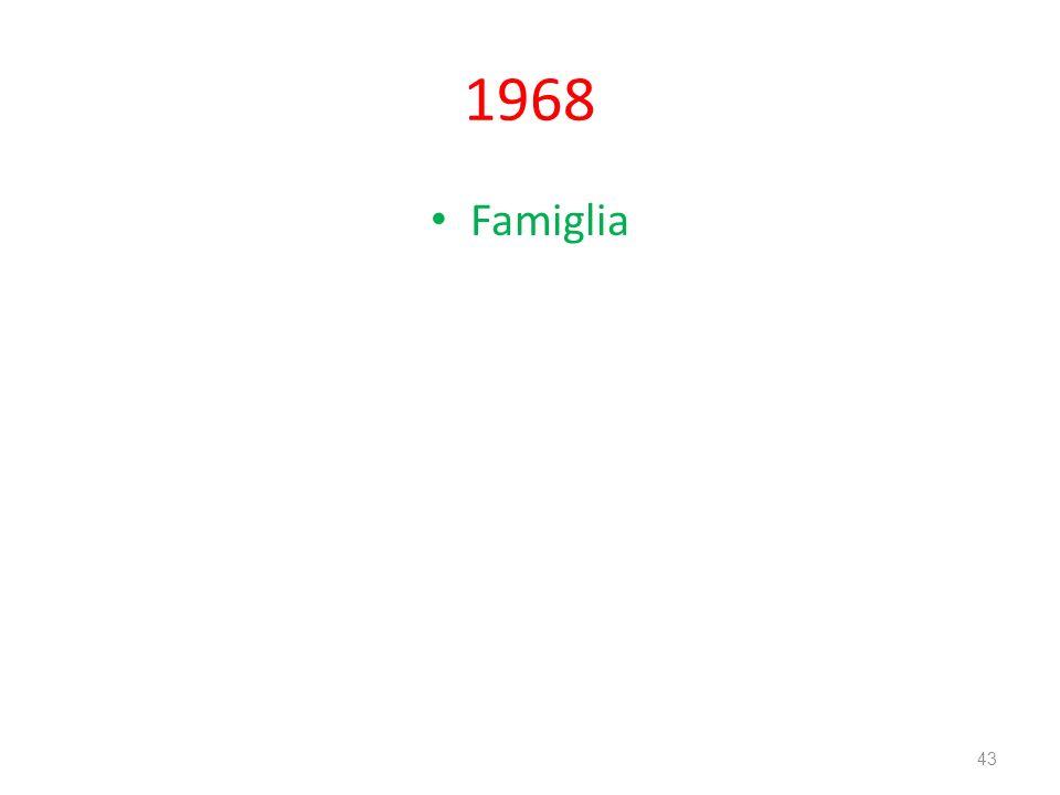 1968 Famiglia