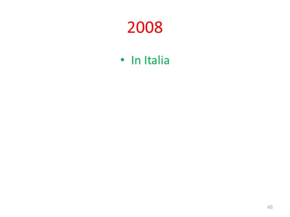 2008 In Italia