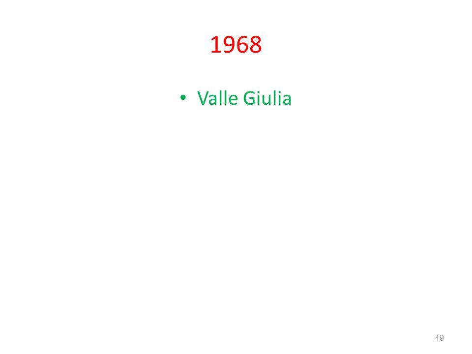 1968 Valle Giulia