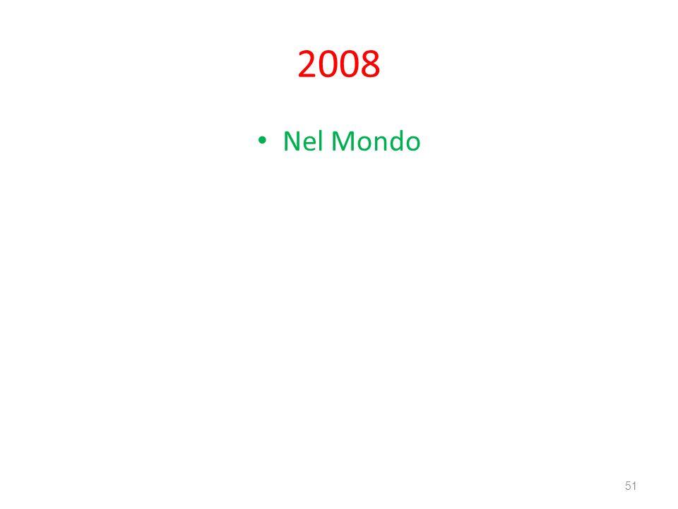 2008 Nel Mondo