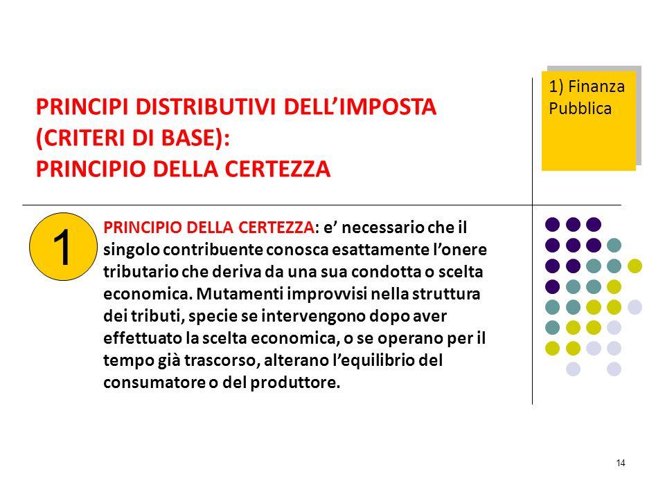 1 PRINCIPI DISTRIBUTIVI DELL'IMPOSTA (CRITERI DI BASE):