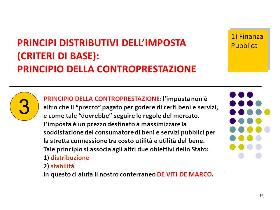 3 PRINCIPI DISTRIBUTIVI DELL'IMPOSTA (CRITERI DI BASE):