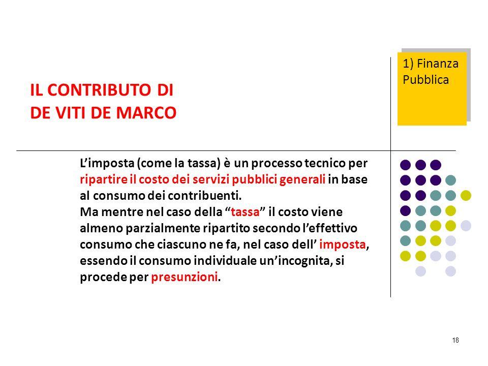 IL CONTRIBUTO DI DE VITI DE MARCO 1) Finanza Pubblica