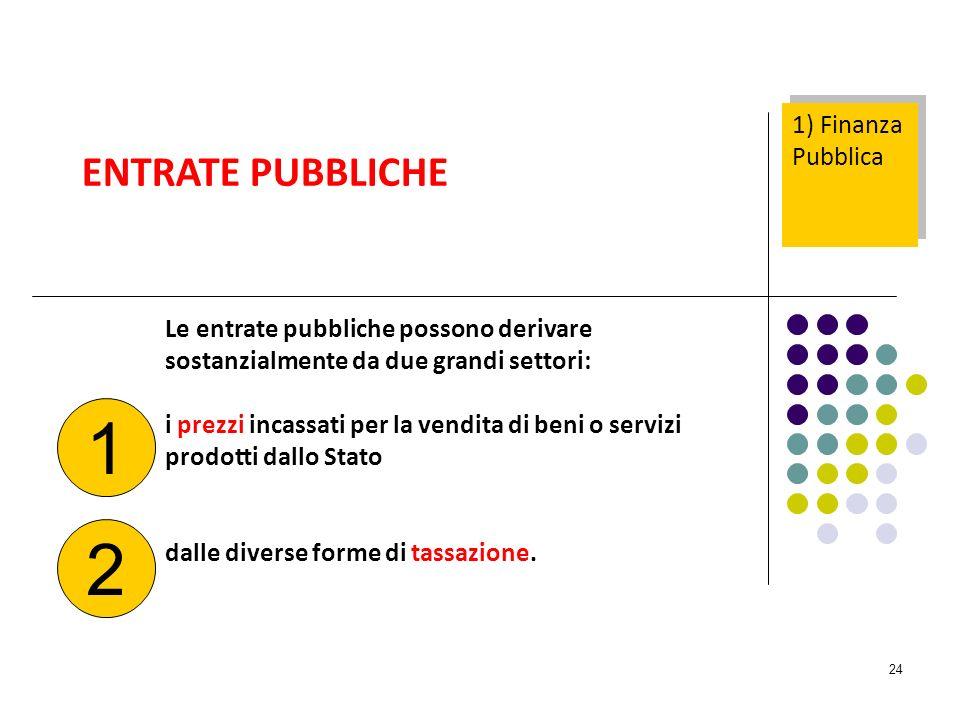 1 2 ENTRATE PUBBLICHE 1) Finanza Pubblica