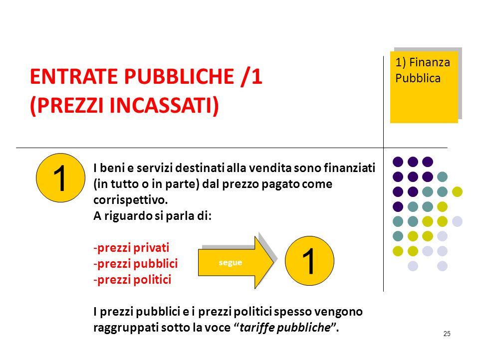 1 1 ENTRATE PUBBLICHE /1 (PREZZI INCASSATI) 1) Finanza Pubblica