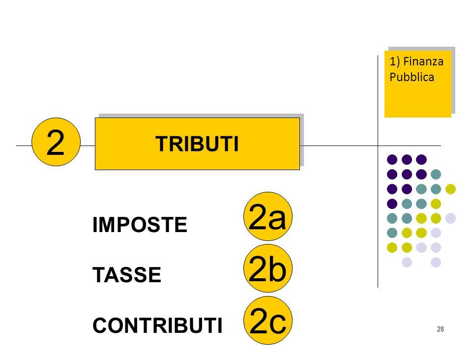 1) Finanza Pubblica 2 TRIBUTI IMPOSTE TASSE CONTRIBUTI 2a 2b 2c