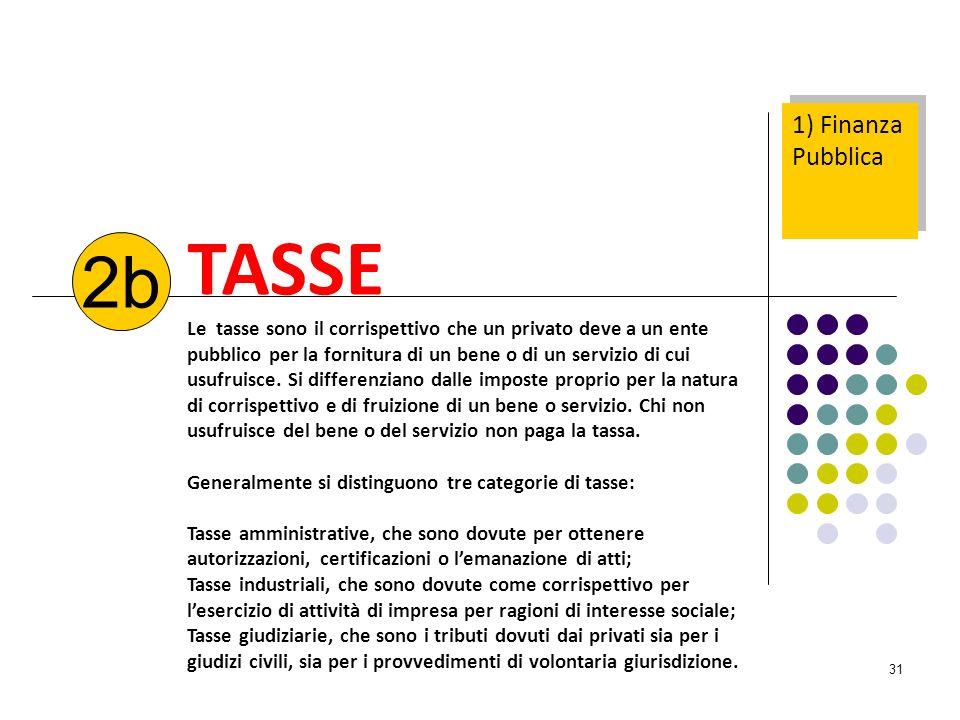 TASSE 2b 1) Finanza Pubblica