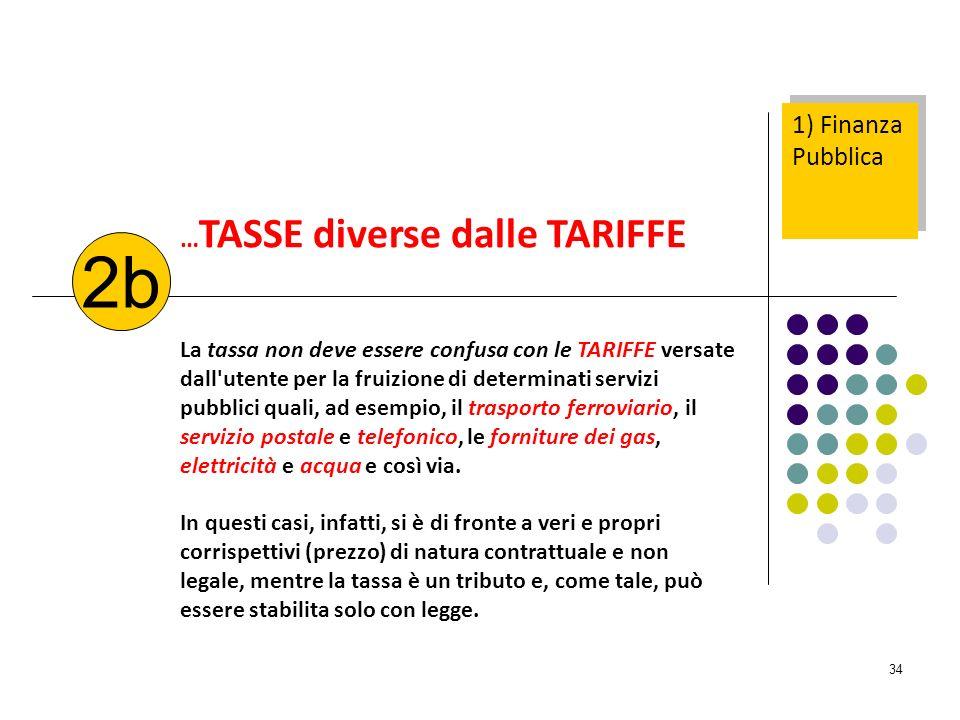 2b 1) Finanza Pubblica …TASSE diverse dalle TARIFFE
