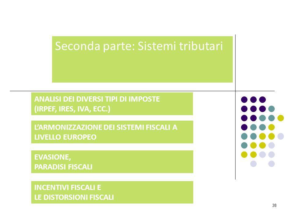 Seconda parte: Sistemi tributari