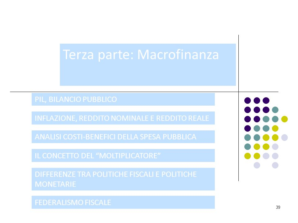 Terza parte: Macrofinanza