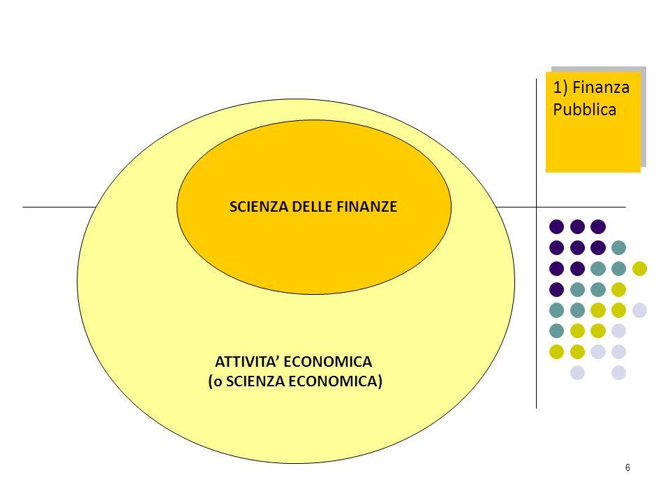 1) Finanza Pubblica SCIENZA DELLE FINANZE ATTIVITA' ECONOMICA