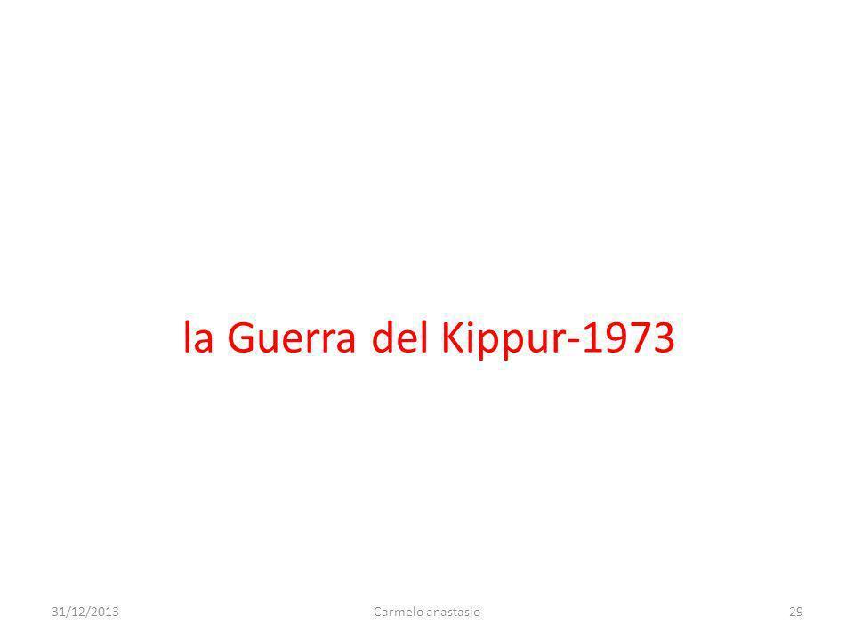 la Guerra del Kippur-1973 27/03/2017 Carmelo anastasio