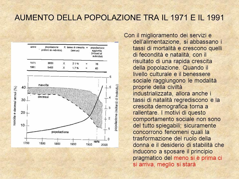 AUMENTO DELLA POPOLAZIONE TRA IL 1971 E IL 1991