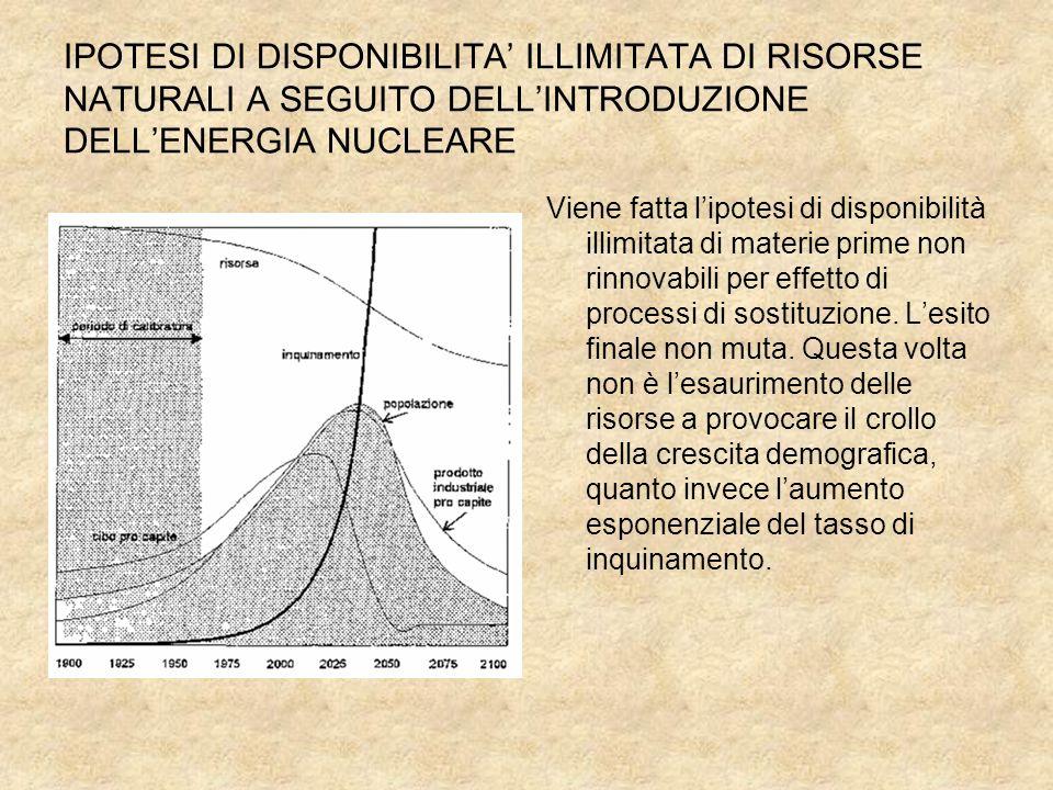 IPOTESI DI DISPONIBILITA' ILLIMITATA DI RISORSE NATURALI A SEGUITO DELL'INTRODUZIONE DELL'ENERGIA NUCLEARE