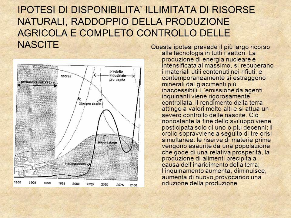 IPOTESI DI DISPONIBILITA' ILLIMITATA DI RISORSE NATURALI, RADDOPPIO DELLA PRODUZIONE AGRICOLA E COMPLETO CONTROLLO DELLE NASCITE