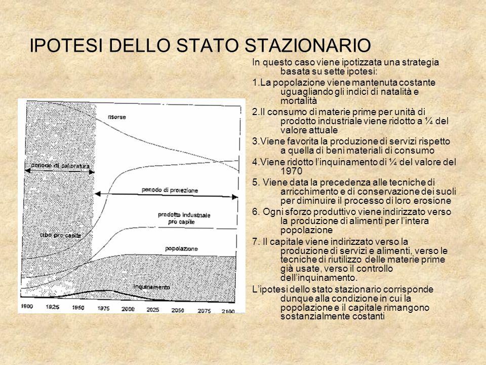 IPOTESI DELLO STATO STAZIONARIO