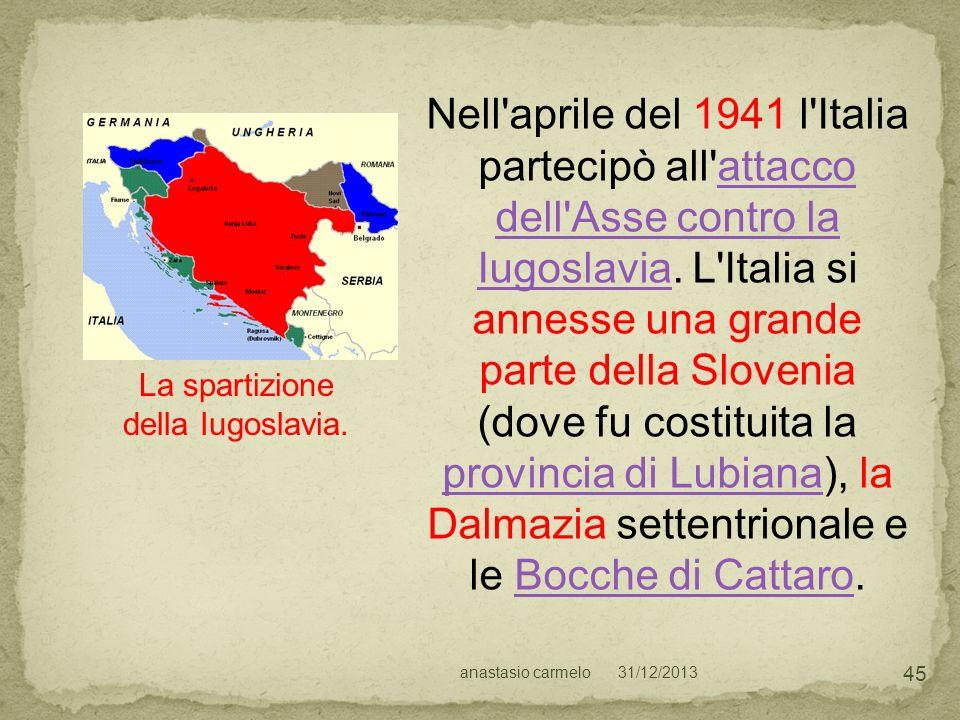La spartizione della Iugoslavia.