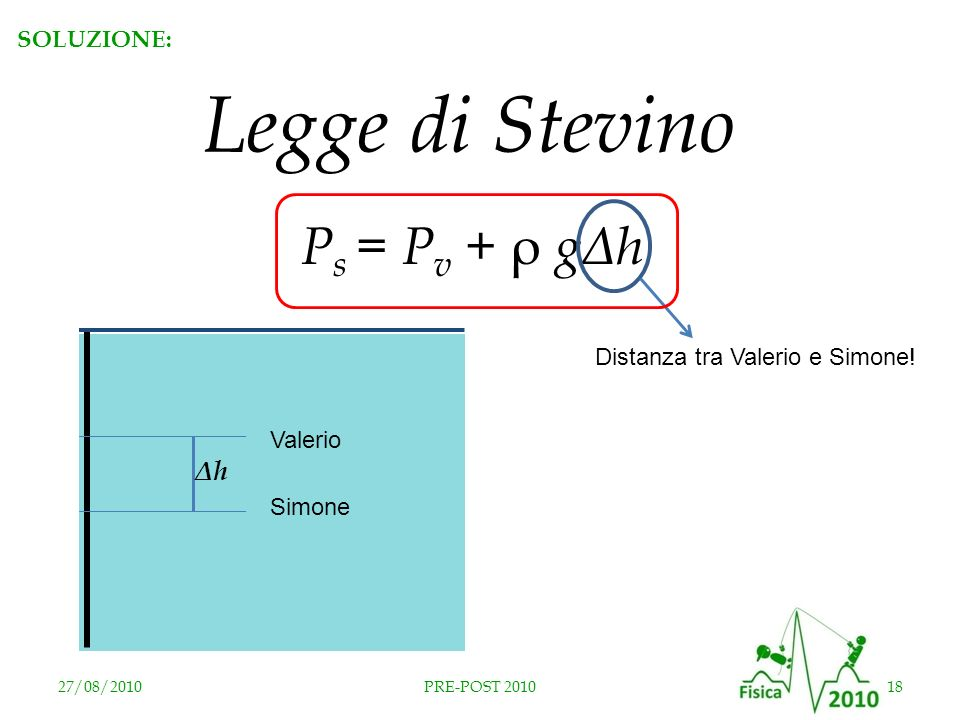Legge di Stevino Ps = Pv + ρ gΔh RISPOSTA B Δh SOLUZIONE: