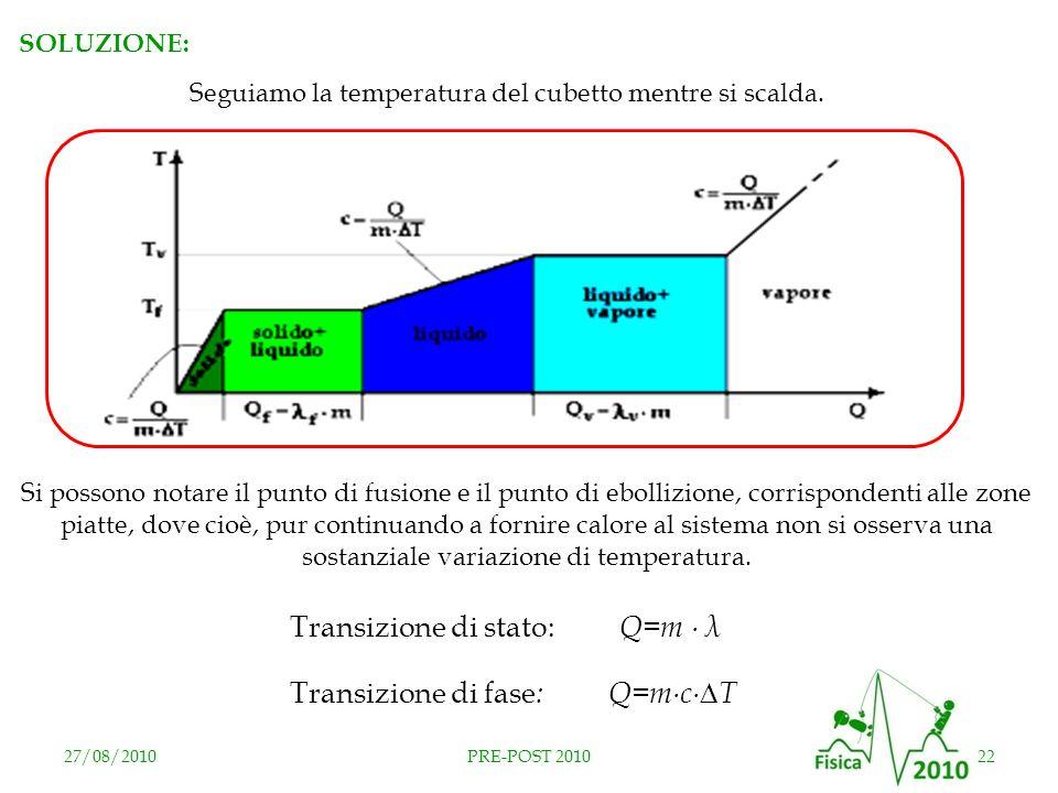 Transizione di stato: Q=m ∙ λ