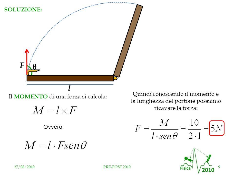 θ è l'angolo compreso tra la forza il portone (90°)!