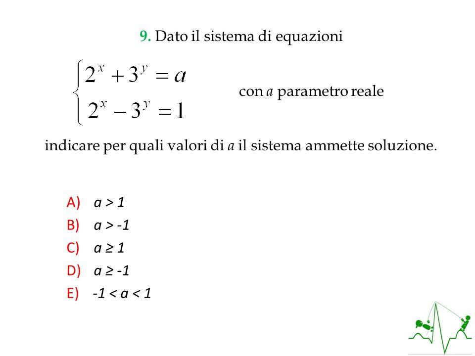 a > 1 a > -1 a ≥ 1 a ≥ -1 -1 < a < 1