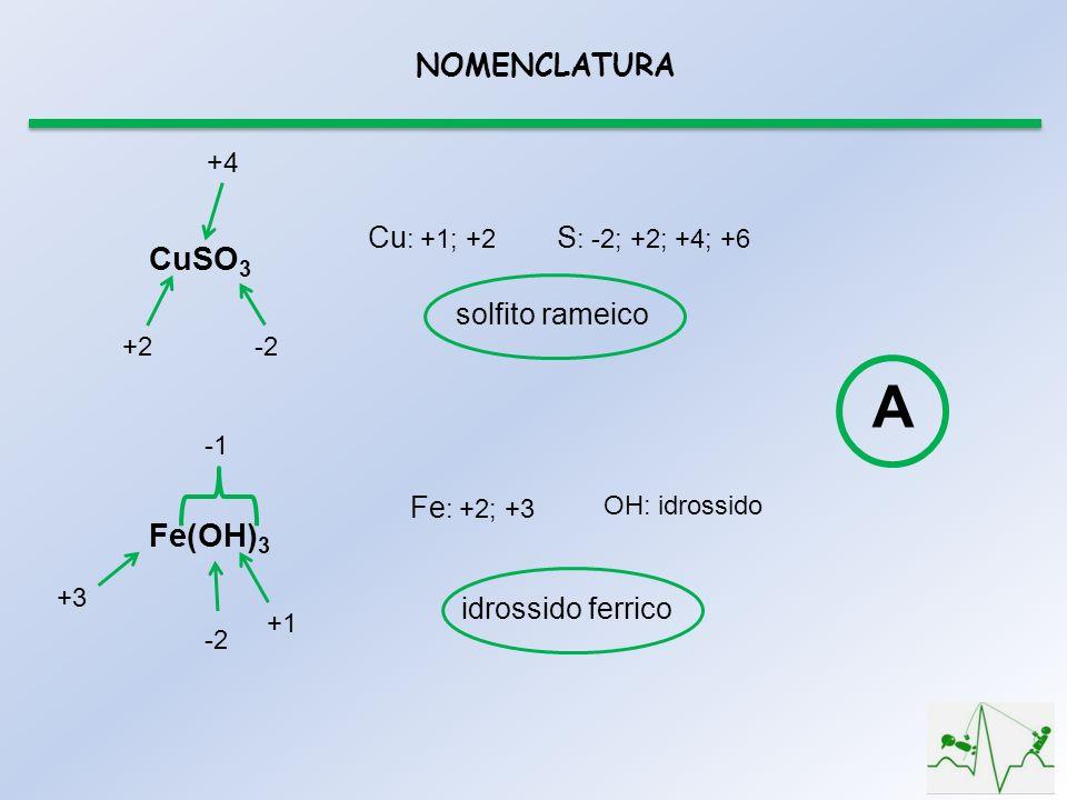 A CuSO3 Fe(OH)3 NOMENCLATURA Cu: +1; +2 S: -2; +2; +4; +6