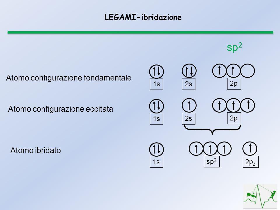 sp2 LEGAMI-ibridazione Atomo configurazione fondamentale