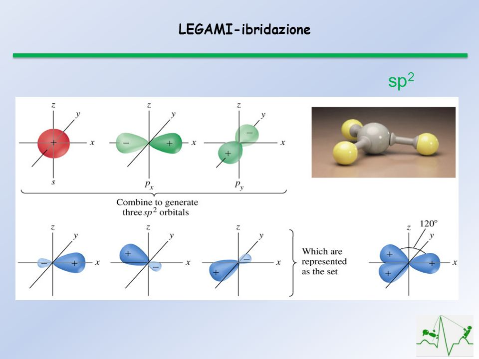 LEGAMI-ibridazione sp2